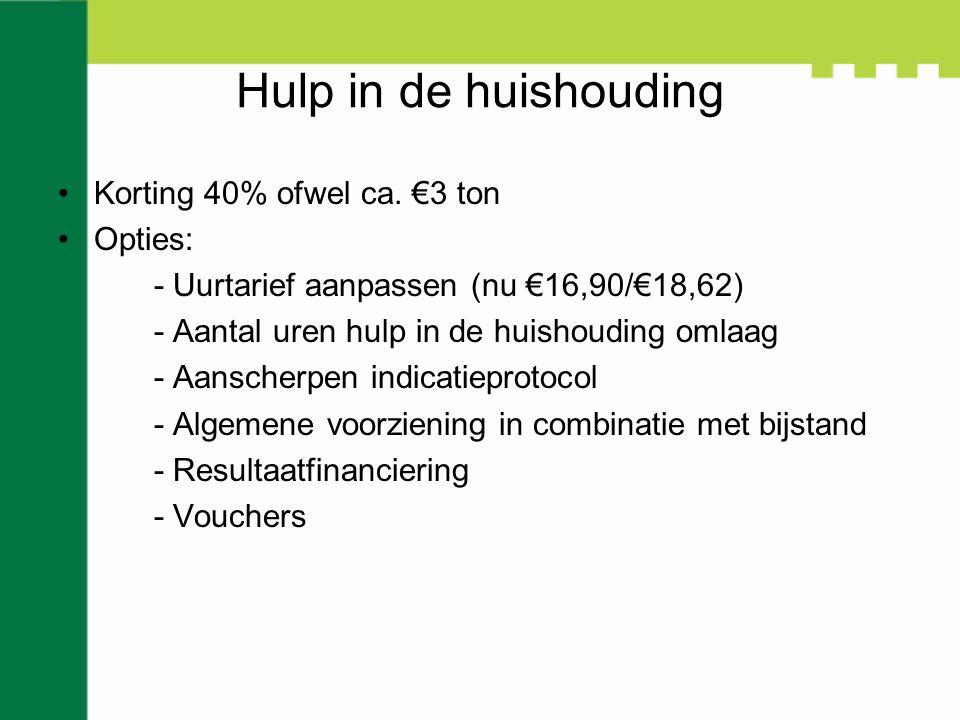 Hulp in de huishouding Korting 40% ofwel ca.