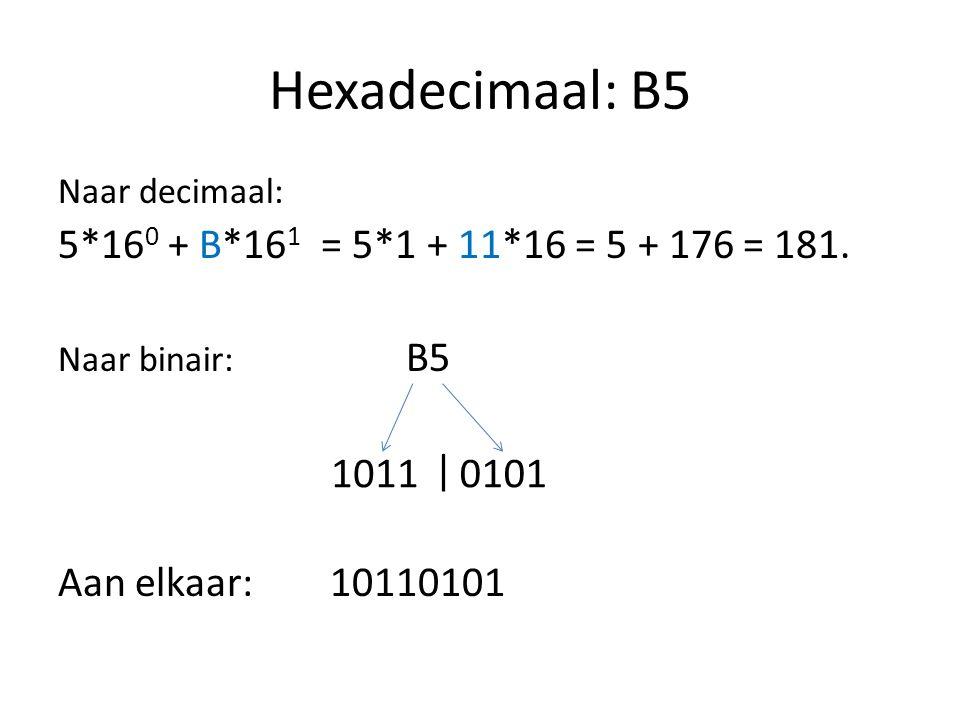 Hexadecimaal: B5 Naar decimaal: 5*16 0 + B*16 1 = 5*1 + 11*16 = 5 + 176 = 181.