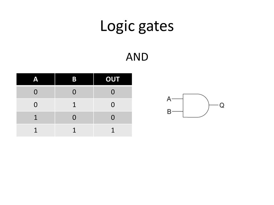Logic gates AND