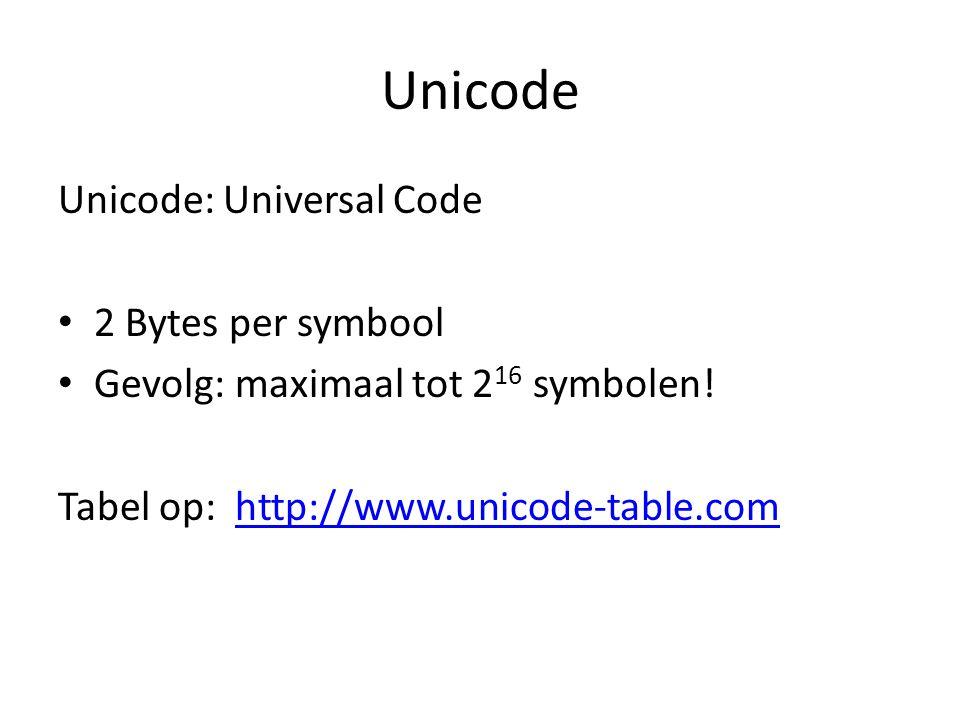 Unicode Unicode: Universal Code 2 Bytes per symbool Gevolg: maximaal tot 2 16 symbolen.