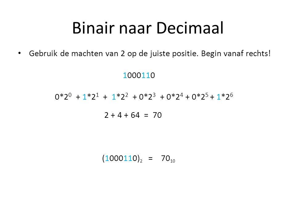 Decimaal naar Binair Decimaal : 38 38 – 32 = 6   6 – 4 = 2   2 - 2 = 0 100110 2020 1 2121 2 2 4 2323 8 2424 16 2525 32 2626 64 2727 128 2828 256 2929 512 2 10 1024