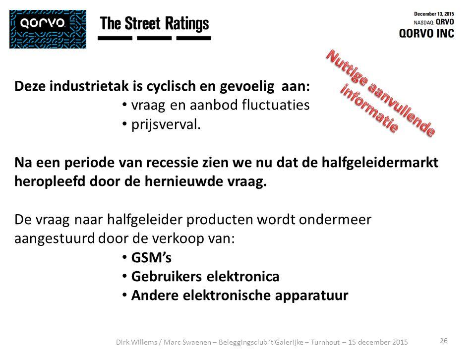 26 Dirk Willems / Marc Swaenen – Beleggingsclub 't Galerijke – Turnhout – 15 december 2015 Deze industrietak is cyclisch en gevoelig aan: vraag en aanbod fluctuaties prijsverval.