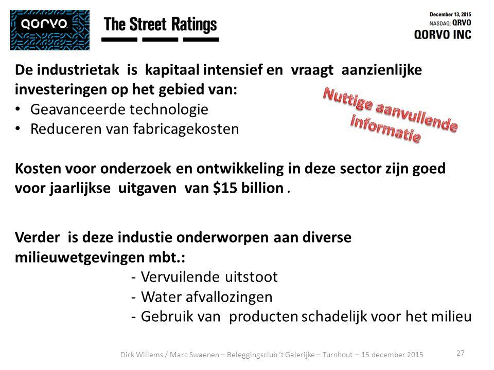 27 Dirk Willems / Marc Swaenen – Beleggingsclub 't Galerijke – Turnhout – 15 december 2015 De industrietak is kapitaal intensief en vraagt aanzienlijke investeringen op het gebied van: Geavanceerde technologie Reduceren van fabricagekosten Kosten voor onderzoek en ontwikkeling in deze sector zijn goed voor jaarlijkse uitgaven van $15 billion.