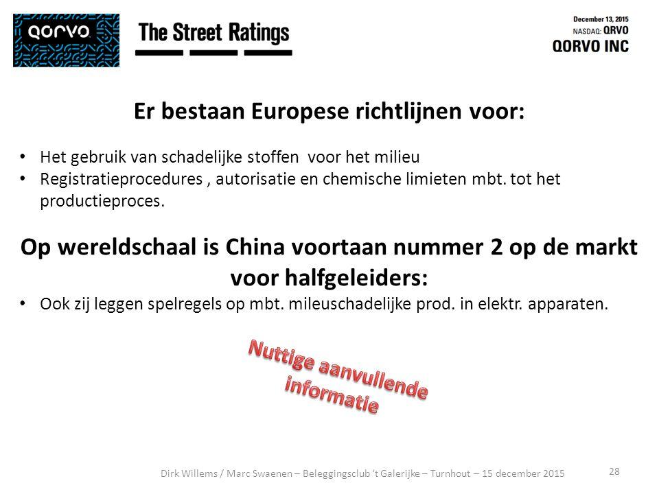 28 Dirk Willems / Marc Swaenen – Beleggingsclub 't Galerijke – Turnhout – 15 december 2015 Er bestaan Europese richtlijnen voor: Het gebruik van schadelijke stoffen voor het milieu Registratieprocedures, autorisatie en chemische limieten mbt.