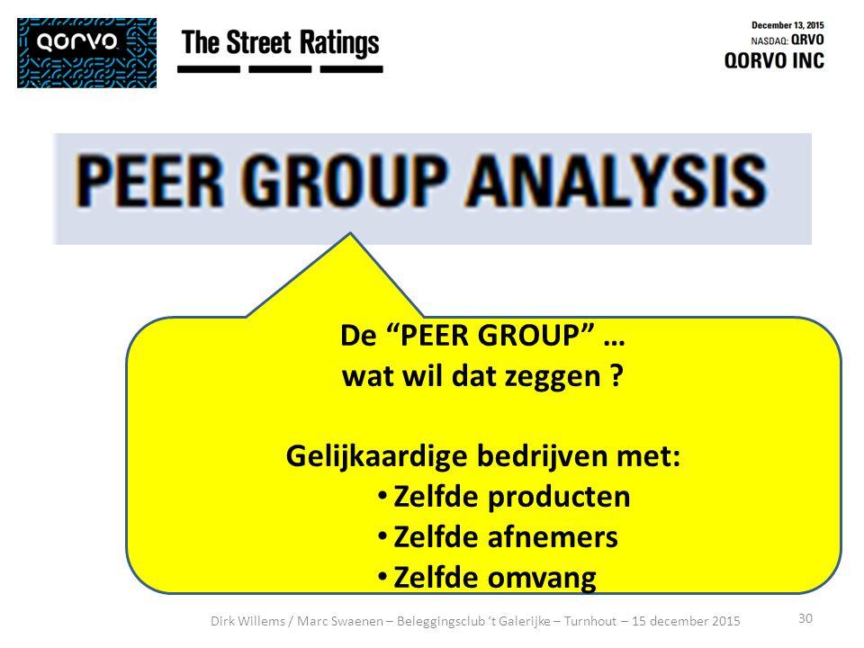 30 Dirk Willems / Marc Swaenen – Beleggingsclub 't Galerijke – Turnhout – 15 december 2015 De PEER GROUP … wat wil dat zeggen .