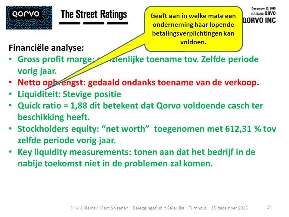 34 Dirk Willems / Marc Swaenen – Beleggingsclub 't Galerijke – Turnhout – 15 december 2015 Financiële analyse: Gross profit marge: aanzienlijke toename tov.