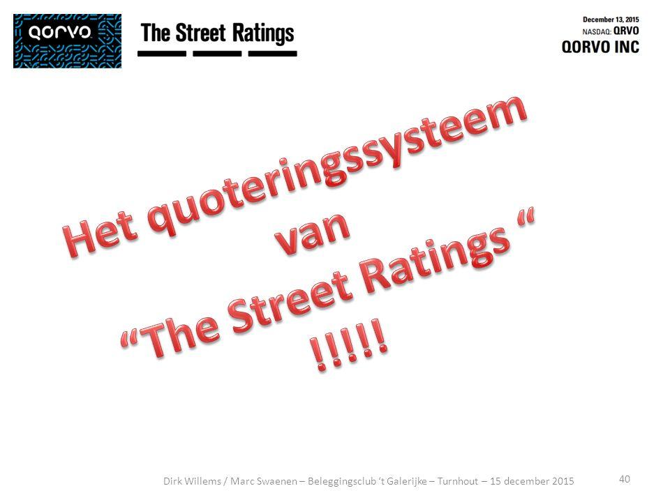 40 Dirk Willems / Marc Swaenen – Beleggingsclub 't Galerijke – Turnhout – 15 december 2015