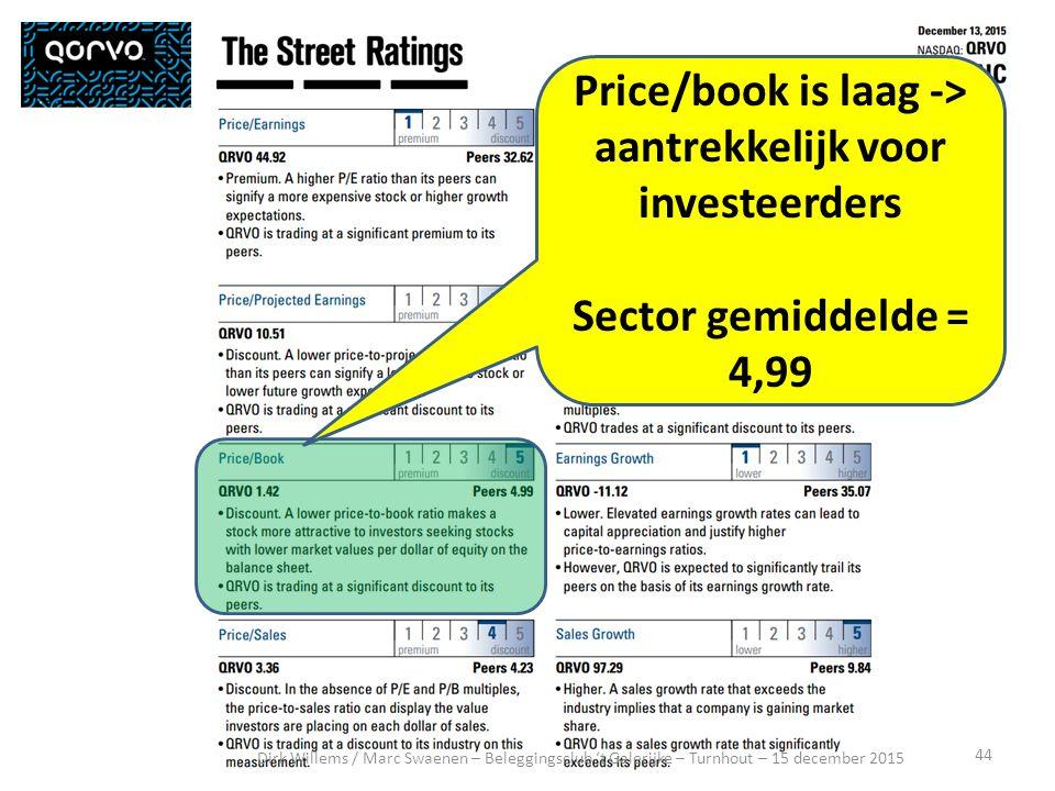 44 Dirk Willems / Marc Swaenen – Beleggingsclub 't Galerijke – Turnhout – 15 december 2015 Price/book is laag -> aantrekkelijk voor investeerders Sector gemiddelde = 4,99