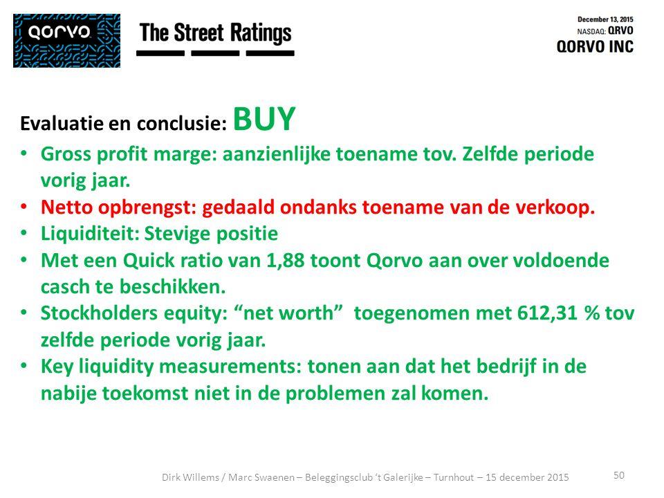 50 Dirk Willems / Marc Swaenen – Beleggingsclub 't Galerijke – Turnhout – 15 december 2015 Evaluatie en conclusie: BUY Gross profit marge: aanzienlijke toename tov.