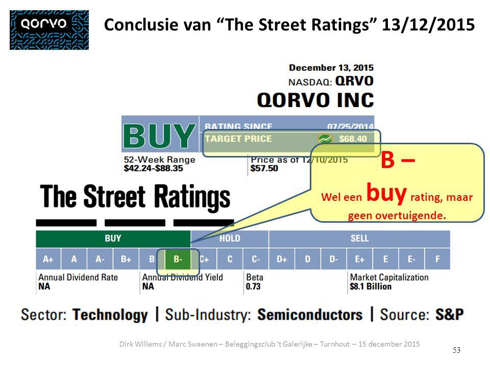 53 Conclusie van The Street Ratings 13/12/2015 Dirk Willems / Marc Swaenen – Beleggingsclub 't Galerijke – Turnhout – 15 december 2015 B – Wel een buy rating, maar geen overtuigende.