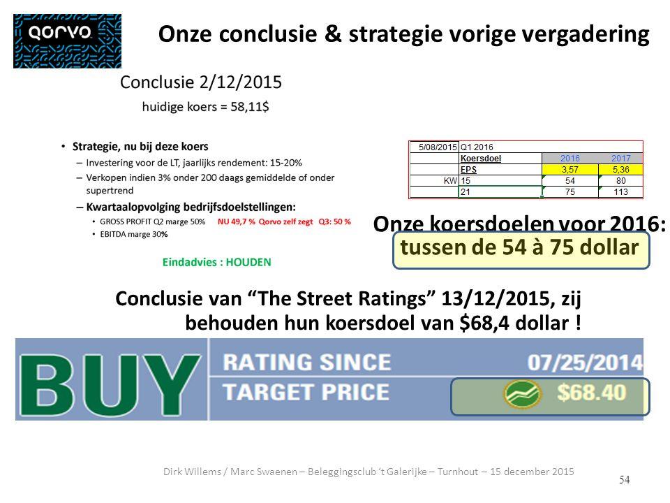 54 Onze conclusie & strategie vorige vergadering Dirk Willems / Marc Swaenen – Beleggingsclub 't Galerijke – Turnhout – 15 december 2015 Conclusie van The Street Ratings 13/12/2015, zij behouden hun koersdoel van $68,4 dollar .