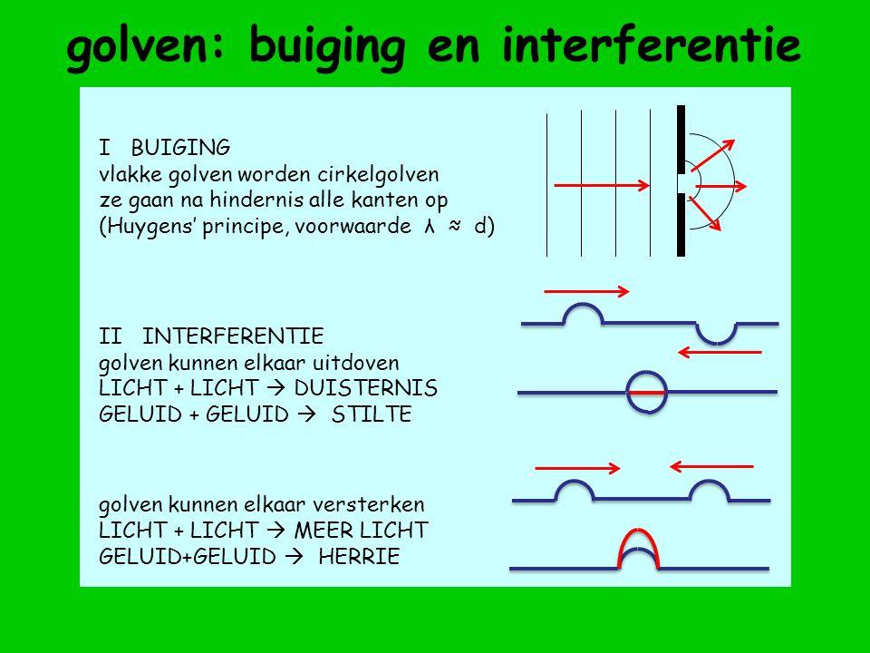 I BUIGING vlakke golven worden cirkelgolven ze gaan na hindernis alle kanten op (Huygens' principe, voorwaarde λ ≈ d) II INTERFERENTIE golven kunnen elkaar uitdoven LICHT + LICHT  DUISTERNIS GELUID + GELUID  STILTE golven kunnen elkaar versterken LICHT + LICHT  MEER LICHT GELUID+GELUID  HERRIE golven: buiging en interferentie