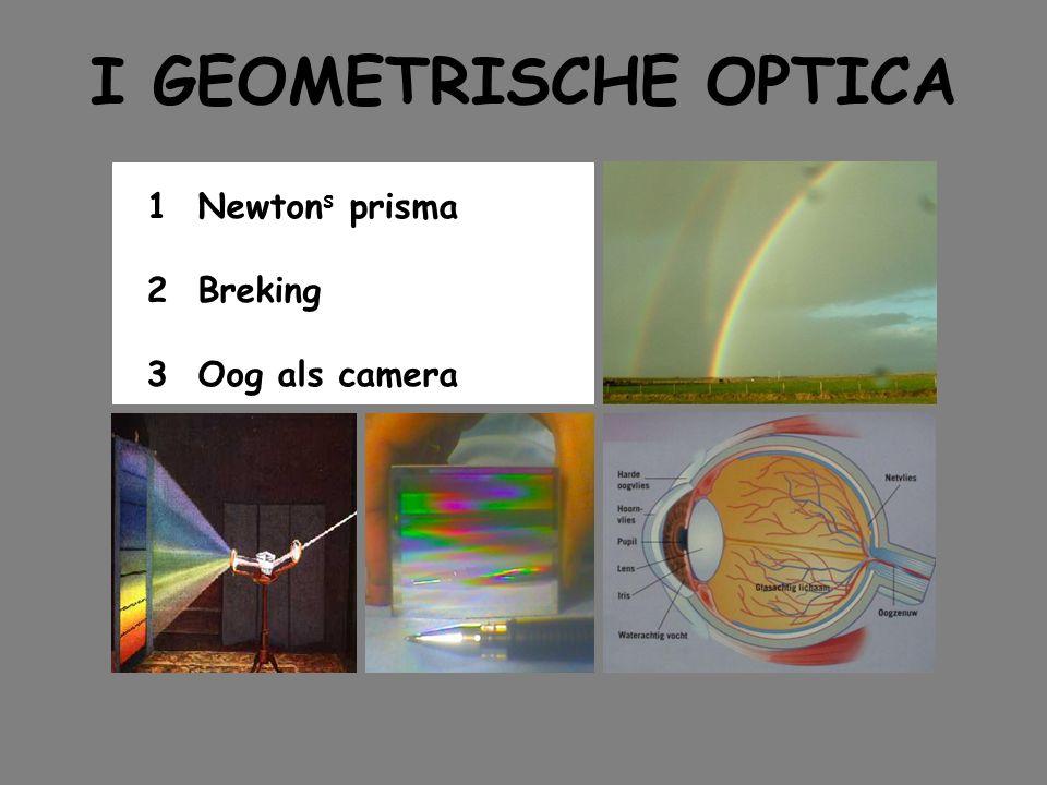 1 Newton s prisma 2 Breking 3 Oog als camera I GEOMETRISCHE OPTICA