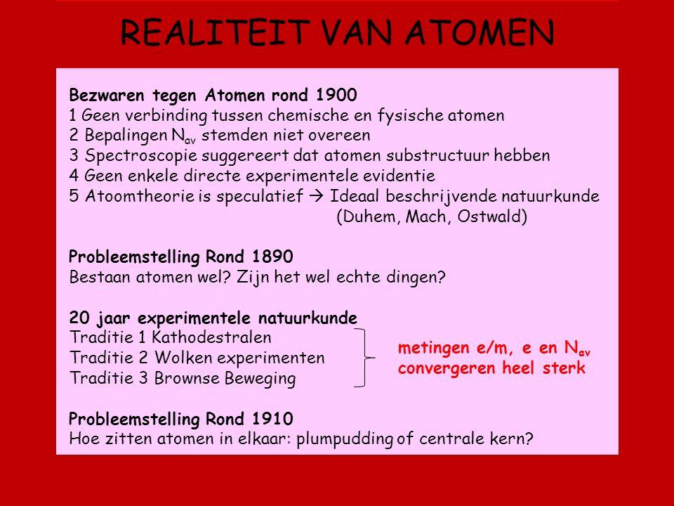 REALITEIT VAN ATOMEN Bezwaren tegen Atomen rond 1900 1 Geen verbinding tussen chemische en fysische atomen 2 Bepalingen N av stemden niet overeen 3 Spectroscopie suggereert dat atomen substructuur hebben 4 Geen enkele directe experimentele evidentie 5 Atoomtheorie is speculatief  Ideaal beschrijvende natuurkunde (Duhem, Mach, Ostwald) Probleemstelling Rond 1890 Bestaan atomen wel.