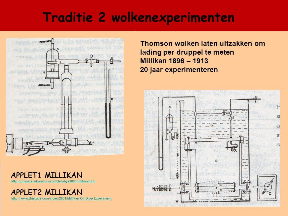 Traditie 2 wolkenexperimenten Thomson wolken laten uitzakken om lading per druppel te meten Millikan 1896 – 1913 20 jaar experimenteren APPLET1 MILLIKAN http://physics.wku.edu/~womble/phys260/millikan.html APPLET2 MILLIKAN http://www.dnatube.com/video/2801/Millikan-Oil-Drop-Experiment
