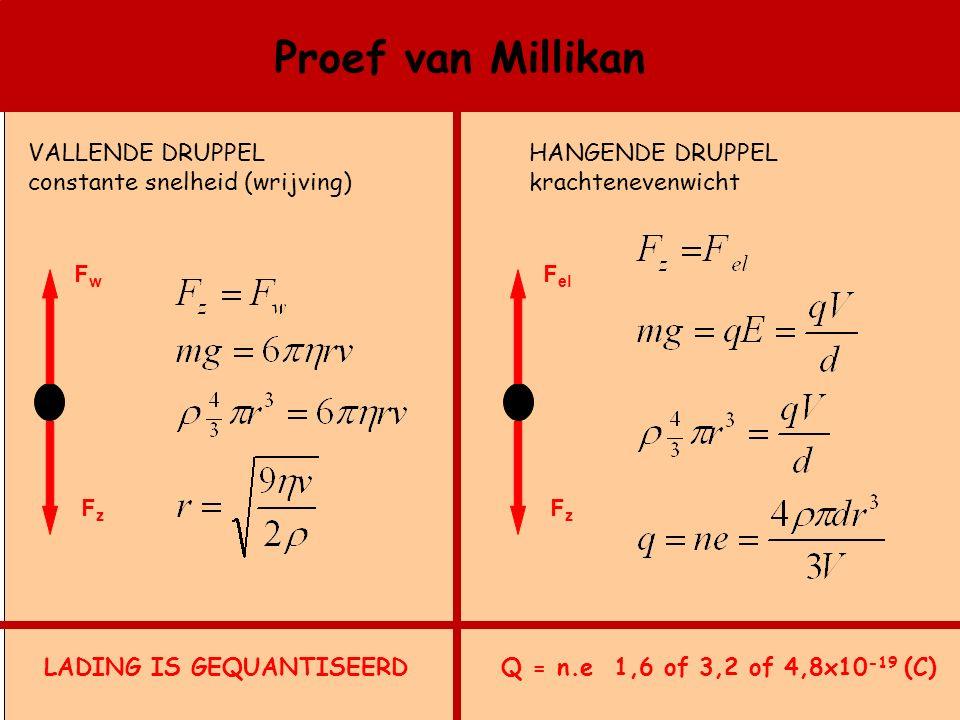 Proef van Millikan VALLENDE DRUPPEL constante snelheid (wrijving) FwFw FzFz HANGENDE DRUPPEL krachtenevenwicht F el FzFz LADING IS GEQUANTISEERD Q = n.e 1,6 of 3,2 of 4,8x10 -19 (C)