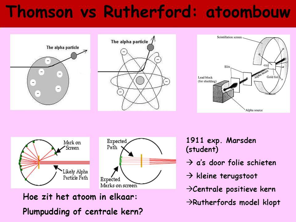 Thomson vs Rutherford: atoombouw Hoe zit het atoom in elkaar: Plumpudding of centrale kern.