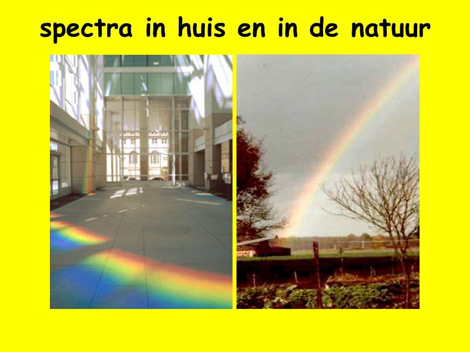 Newton s prisma Grensvlak: overgang van ene naar andere stof (lucht-glas of lucht-water) Breking: bij grensvlak verandert licht van richting Verklaring met snelheidsverschil (speelgoedautootjes) kleurschifting bij prisma  n blauw = 1,53 > n rood = 1,51)  BLAUW breekt sterker dan ROOD wit licht is een mengsel van alle kleuren van de regenboog Blauwe trui  weerkaatst bauw  Absorbeert alle andere kleuren