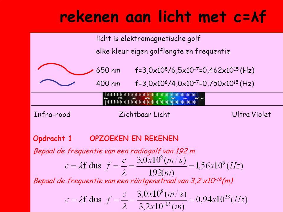 rekenen aan licht met c=λf licht is elektromagnetische golf elke kleur eigen golflengte en frequentie 650 nm f=3,0x10 8 /6,5x10 -7 =0,462x10 15 (Hz) 400 nm f=3,0x10 8 /4,0x10 -7 =0,750x10 15 (Hz) Infra-roodZichtbaar LichtUltra Violet Opdracht 1OPZOEKEN EN REKENEN Bepaal de frequentie van een radiogolf van 192 m Bepaal de frequentie van een röntgenstraal van 3,2 x10 -15 (m)