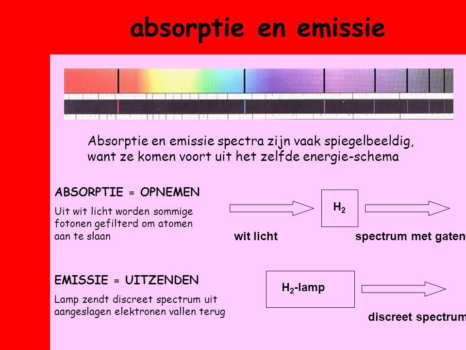 absorptie en emissie Absorptie en emissie spectra zijn vaak spiegelbeeldig, want ze komen voort uit het zelfde energie-schema H2H2 wit lichtspectrum met gaten H 2 -lamp discreet spectrum ABSORPTIE = OPNEMEN Uit wit licht worden sommige fotonen gefilterd om atomen aan te slaan EMISSIE = UITZENDEN Lamp zendt discreet spectrum uit aangeslagen elektronen vallen terug