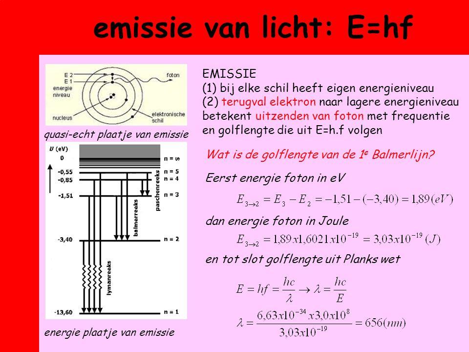 emissie van licht: E=hf quasi-echt plaatje van emissie energie plaatje van emissie Wat is de golflengte van de 1 e Balmerlijn.