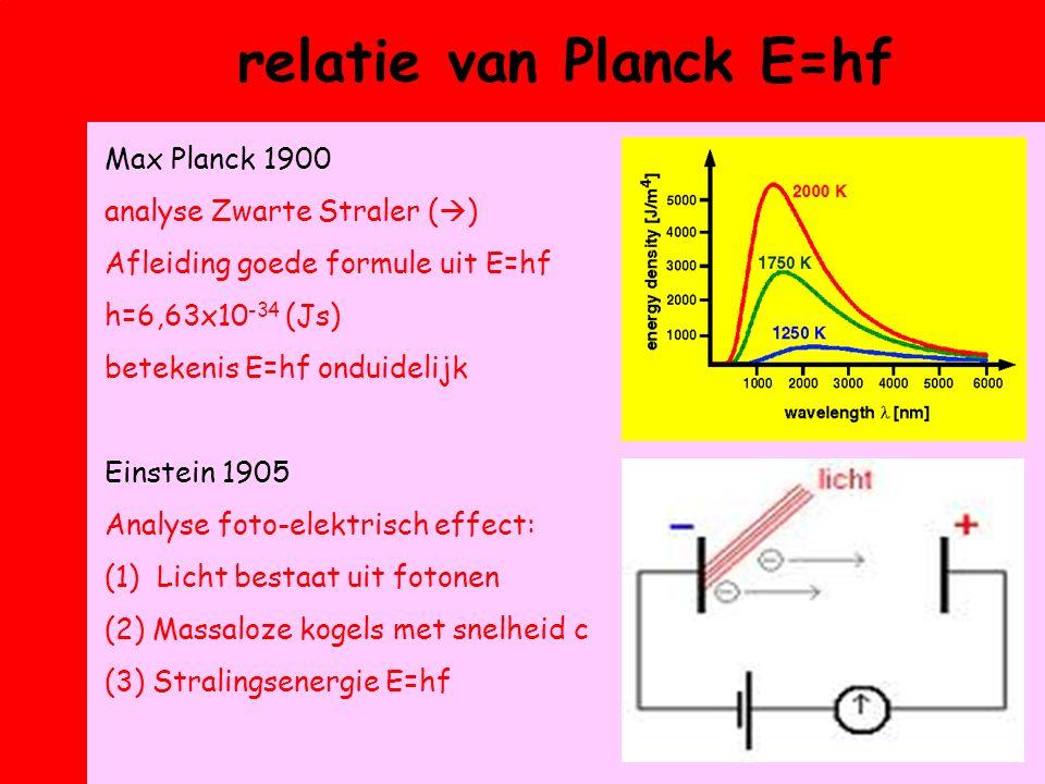relatie van Planck E=hf Max Planck 1900 analyse Zwarte Straler (  ) Afleiding goede formule uit E=hf h=6,63x10 -34 (Js) betekenis E=hf onduidelijk Einstein 1905 Analyse foto-elektrisch effect: (1) Licht bestaat uit fotonen (2) Massaloze kogels met snelheid c (3) Stralingsenergie E=hf