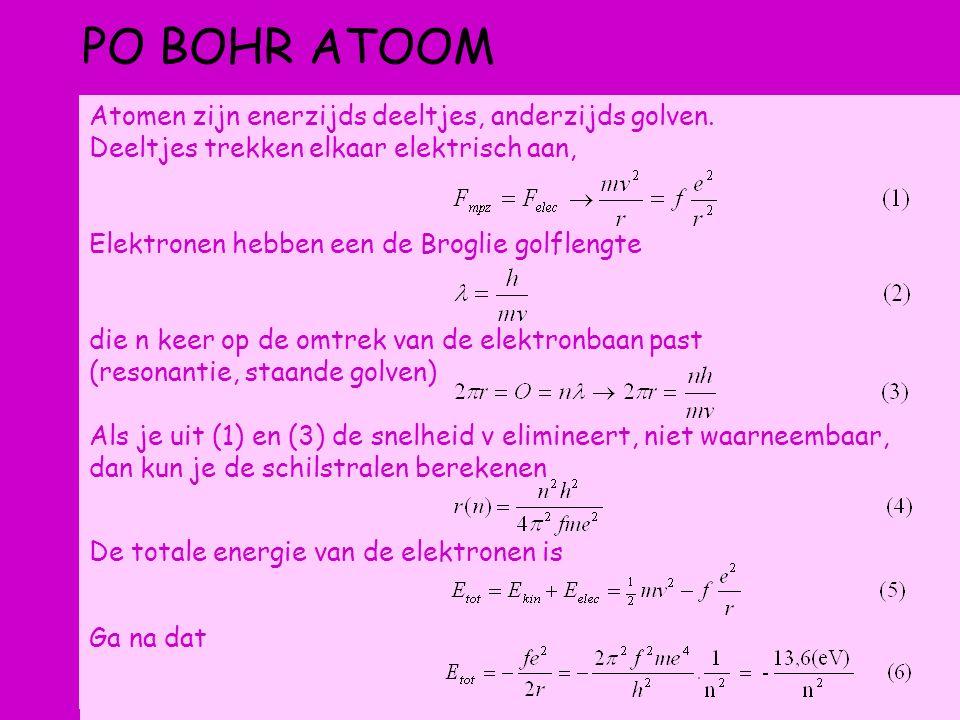 PO BOHR ATOOM Atomen zijn enerzijds deeltjes, anderzijds golven.
