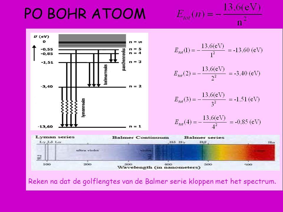 PO BOHR ATOOM Reken na dat de golflengtes van de Balmer serie kloppen met het spectrum.