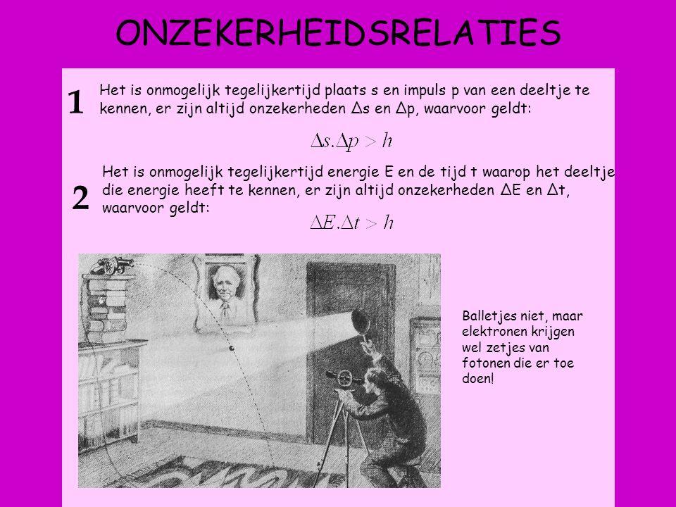 ONZEKERHEIDSRELATIES Het is onmogelijk tegelijkertijd plaats s en impuls p van een deeltje te kennen, er zijn altijd onzekerheden ∆s en ∆p, waarvoor geldt: 1 Het is onmogelijk tegelijkertijd energie E en de tijd t waarop het deeltje die energie heeft te kennen, er zijn altijd onzekerheden ∆E en ∆t, waarvoor geldt: 2 Mr thomkins plaatje (kogel) Balletjes niet, maar elektronen krijgen wel zetjes van fotonen die er toe doen!