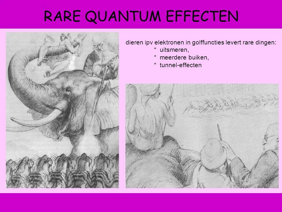 RARE QUANTUM EFFECTEN Thomkins biljart 1 en 2 kwantumtijgers dieren ipv elektronen in golffuncties levert rare dingen: * uitsmeren, * meerdere buiken, * tunnel-effecten