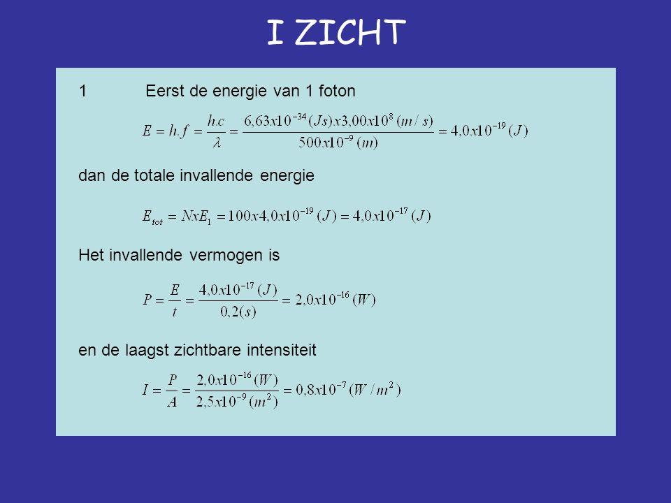 I ZICHT 1Eerst de energie van 1 foton dan de totale invallende energie Het invallende vermogen is en de laagst zichtbare intensiteit