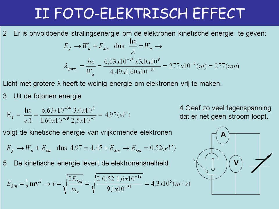 II FOTO-ELEKTRISCH EFFECT 2Er is onvoldoende stralingsenergie om de elektronen kinetische energie te geven: Licht met grotere λ heeft te weinig energie om elektronen vrij te maken.