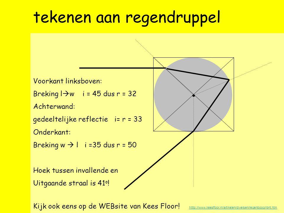 tekenen aan regendruppel Kijk ook eens op de WEBsite van Kees Floor.
