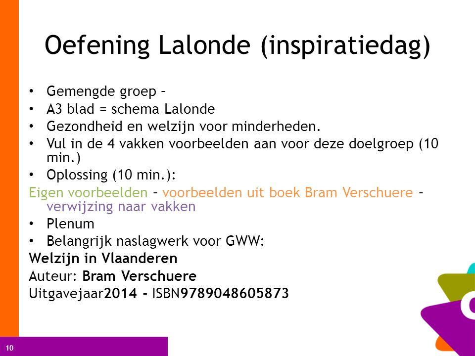 10 Oefening Lalonde (inspiratiedag) Gemengde groep – A3 blad = schema Lalonde Gezondheid en welzijn voor minderheden.