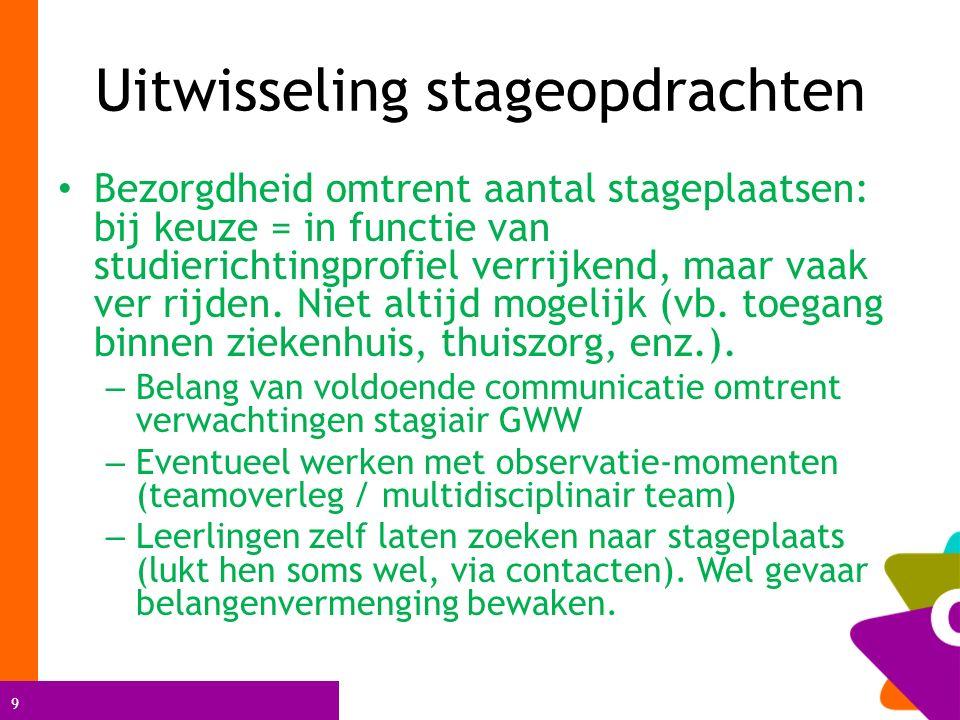 9 Uitwisseling stageopdrachten Bezorgdheid omtrent aantal stageplaatsen: bij keuze = in functie van studierichtingprofiel verrijkend, maar vaak ver rijden.