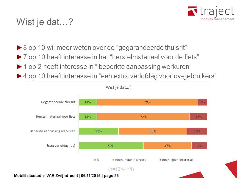 Mobiliteitsstudie VAB Zwijndrecht | 06/11/2015 | page 26 Wist je dat….
