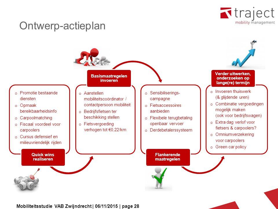 Mobiliteitsstudie VAB Zwijndrecht | 06/11/2015 | page 28 Ontwerp-actieplan o Promotie bestaande diensten o Opmaak bereikbaarheidsinfo o Carpoolmatchin
