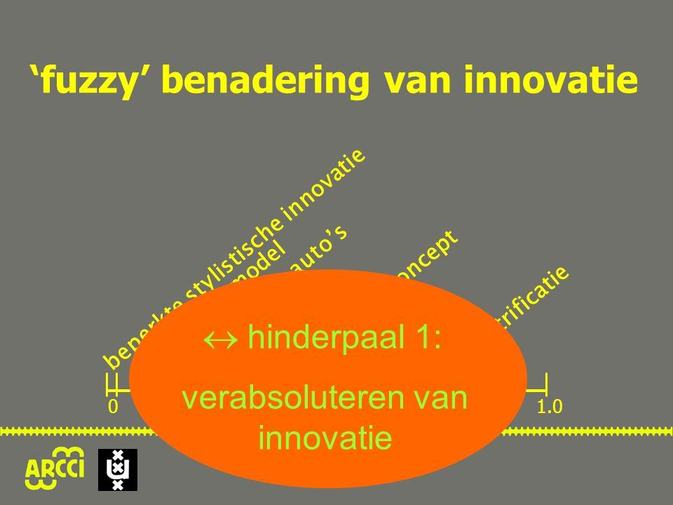 'fuzzy' benadering van innovatie 00.51.0 electrificatie beperkte stylistische innovatie nieuw automodelnieuwe soort auto'snieuw autoconcept internet  hinderpaal 1: verabsoluteren van innovatie