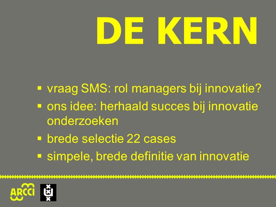 DE KERN  vraag SMS: rol managers bij innovatie?  ons idee: herhaald succes bij innovatie onderzoeken  brede selectie 22 cases  simpele, brede defi