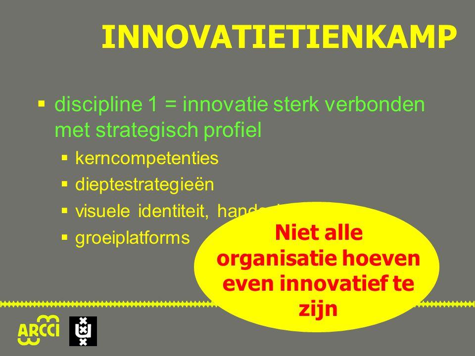 INNOVATIETIENKAMP  discipline 1 = innovatie sterk verbonden met strategisch profiel  kerncompetenties  dieptestrategieën  visuele identiteit, handschrift  groeiplatforms maar ook: noodzakelijke variëtiet Niet alle organisatie hoeven even innovatief te zijn