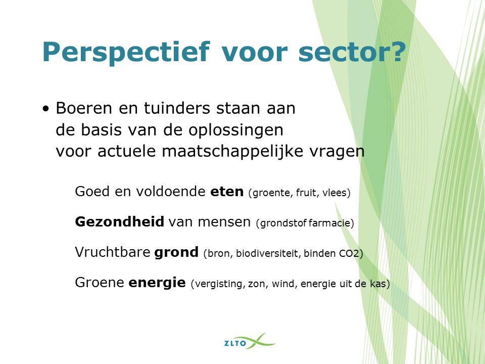 Perspectief voor sector.