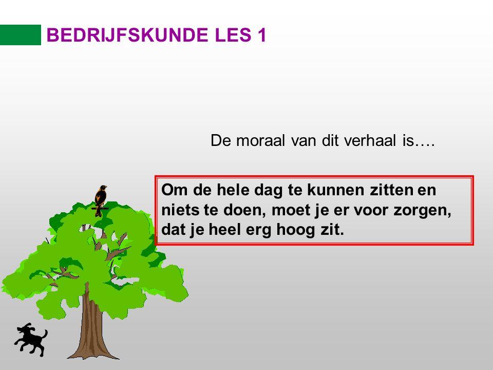 BEDRIJFSKUNDE LES 1 De moraal van dit verhaal is….