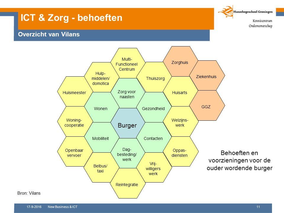 17-9-2016New Business & ICT11 ICT & Zorg - behoeften Burger Zorg voor naasten Multi- Functioneel Centrum Dag- besteding/ werk ReintegratieGezondheid C