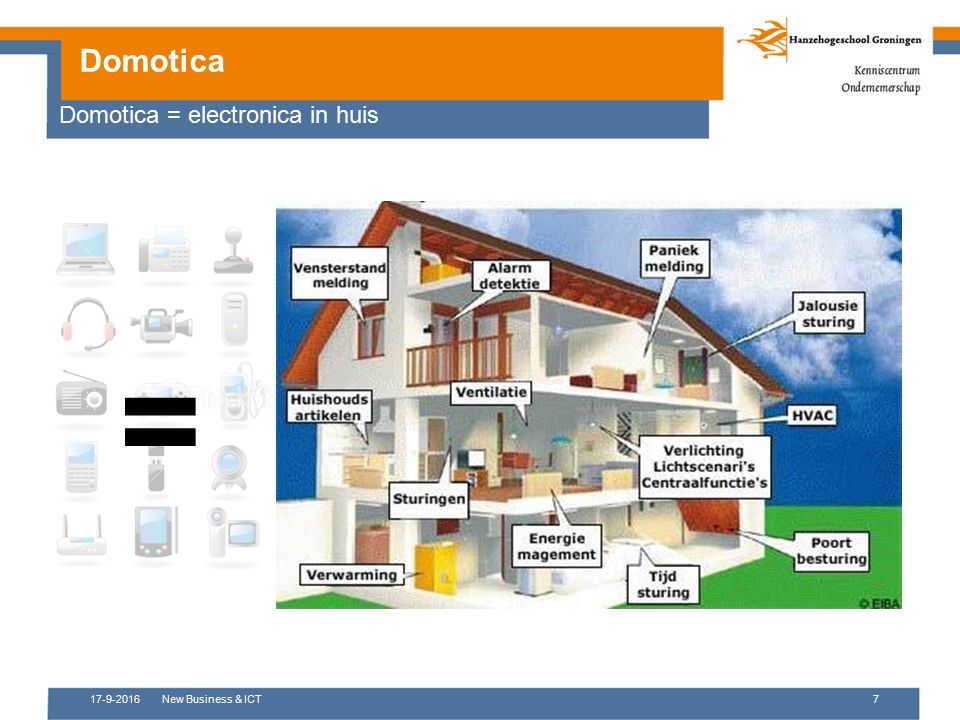 17-9-2016New Business & ICT7 Domotica + Domotica = electronica in huis =