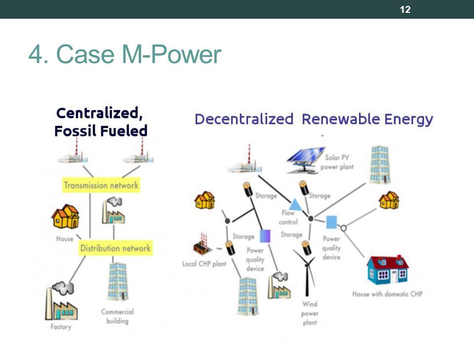 12 4. Case M-Power
