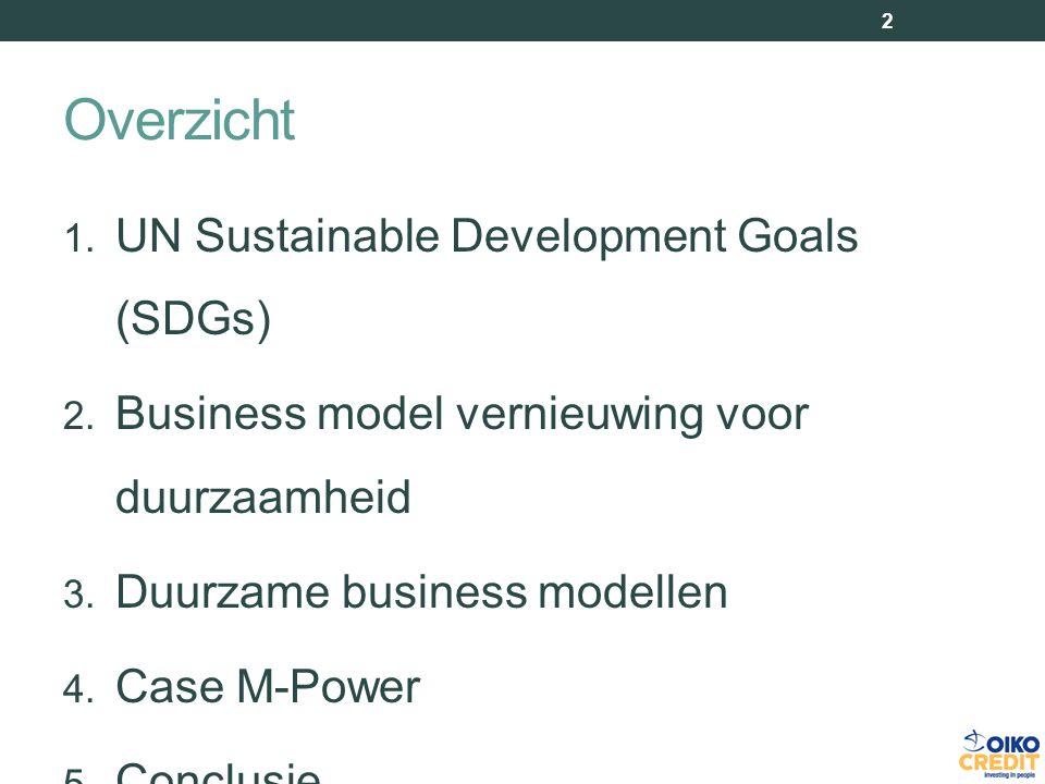 Overzicht 1. UN Sustainable Development Goals (SDGs) 2.