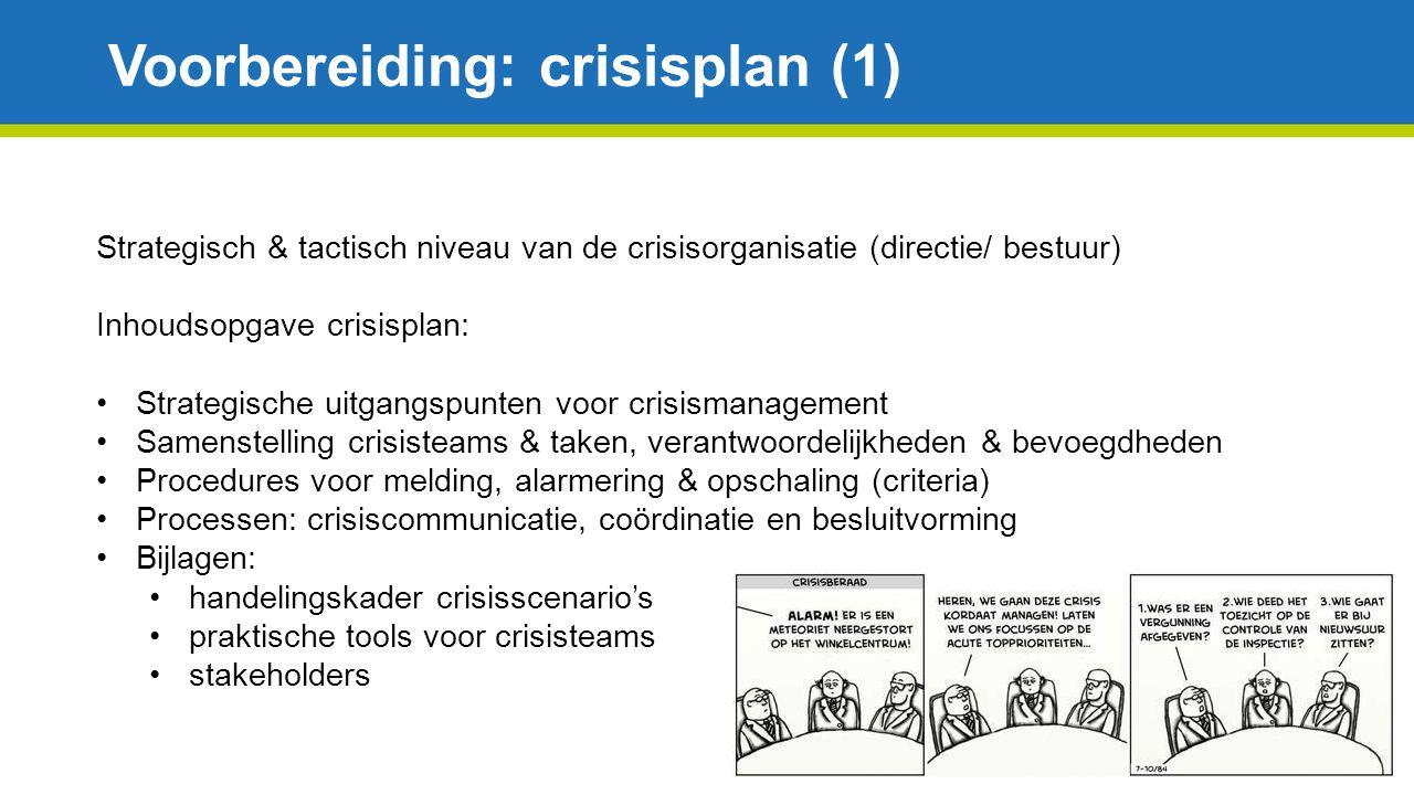 Voorbereiding: crisisplan (1) Strategisch & tactisch niveau van de crisisorganisatie (directie/ bestuur) Inhoudsopgave crisisplan: Strategische uitgan