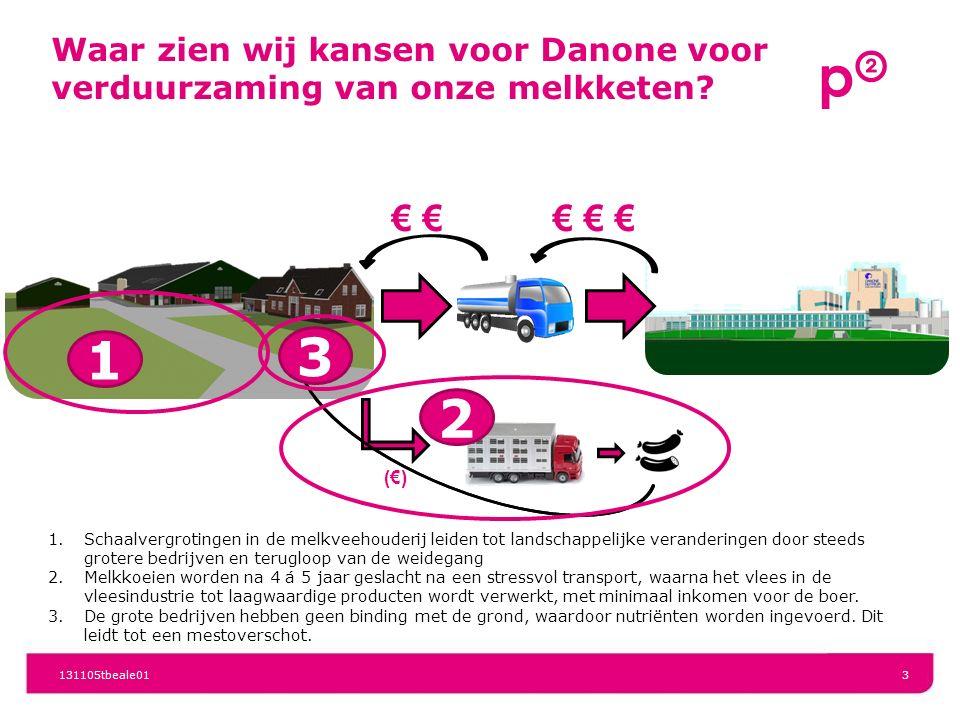 Waar zien wij kansen voor Danone voor verduurzaming van onze melkketen? 131105tbeale013 1.Schaalvergrotingen in de melkveehouderij leiden tot landscha