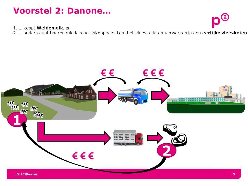 131105tbeale015 € € €€ 1 € € € 2 Voorstel 2: Danone… 1.