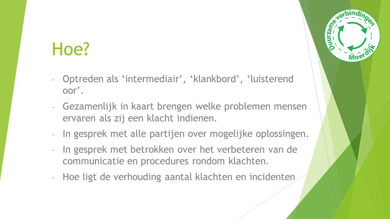 Duurzame Verbindingen Moerdijk Klankbordgroep Milieuklachten is onderdeel van Duurzame Verbindingen Moerdijk (DVM).